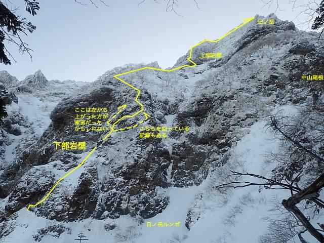 横岳西壁日ノ岳稜 | 塾長の山行記録